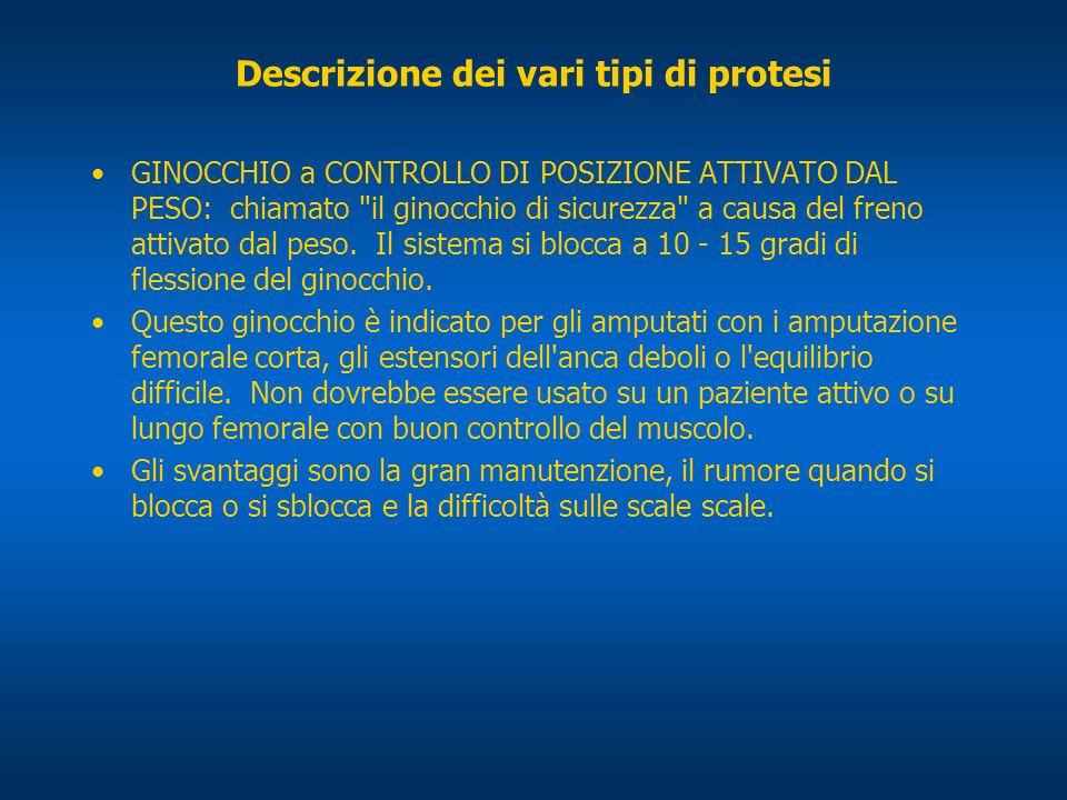 Descrizione dei vari tipi di protesi GINOCCHIO a CONTROLLO DI POSIZIONE ATTIVATO DAL PESO: chiamato