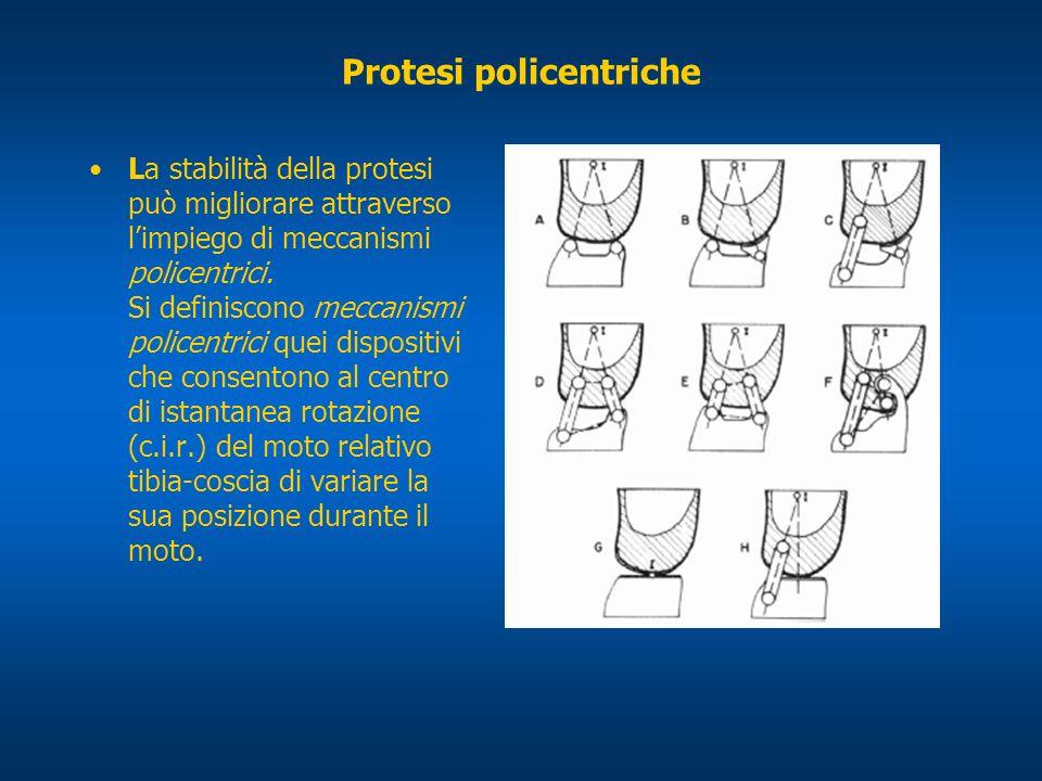 Protesi policentriche La stabilità della protesi può migliorare attraverso limpiego di meccanismi policentrici. Si definiscono meccanismi policentrici