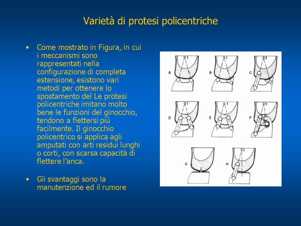 Varietà di protesi policentriche Come mostrato in Figura, in cui i meccanismi sono rappresentati nella configurazione di completa estensione, esistono