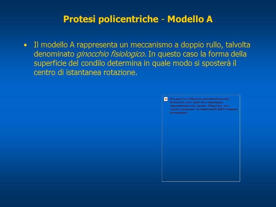 Protesi policentriche - Modello A Il modello A rappresenta un meccanismo a doppio rullo, talvolta denominato ginocchio fisiologico. In questo caso la