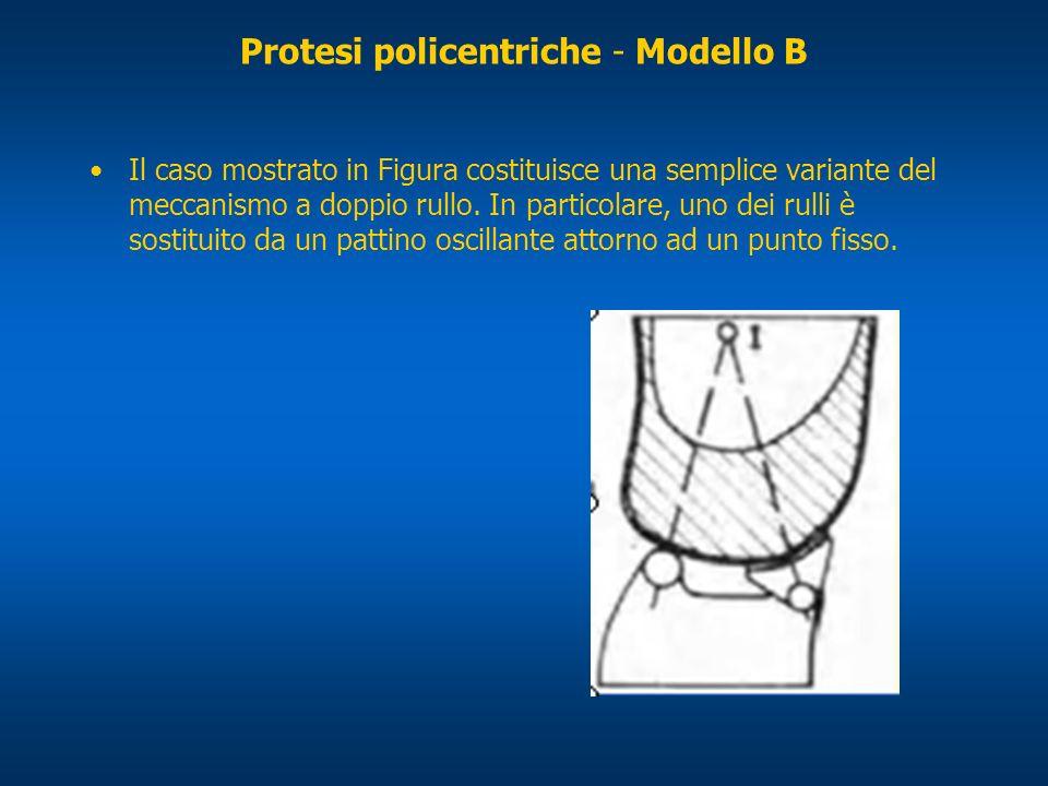 Protesi policentriche - Modello B Il caso mostrato in Figura costituisce una semplice variante del meccanismo a doppio rullo. In particolare, uno dei