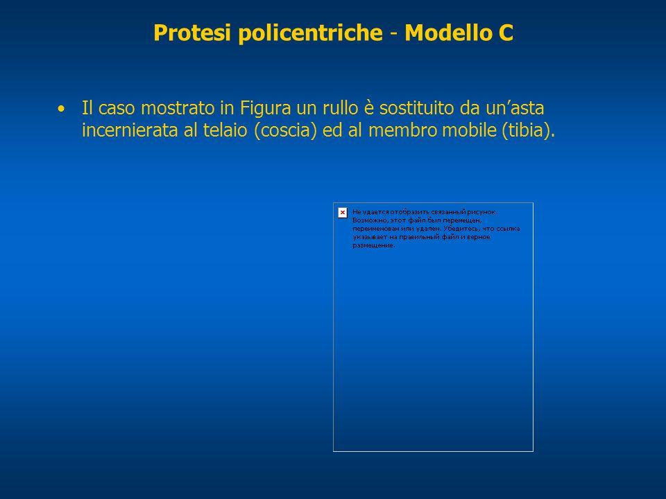Protesi policentriche - Modello C Il caso mostrato in Figura un rullo è sostituito da unasta incernierata al telaio (coscia) ed al membro mobile (tibi