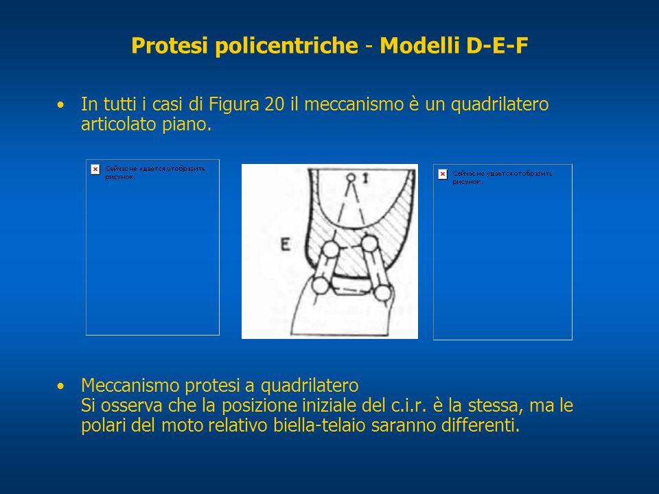 Protesi policentriche - Modelli D-E-F In tutti i casi di Figura 20 il meccanismo è un quadrilatero articolato piano. Meccanismo protesi a quadrilatero