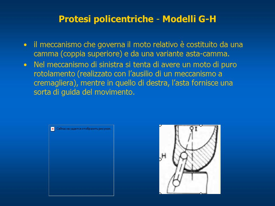 Protesi policentriche - Modelli G-H il meccanismo che governa il moto relativo è costituito da una camma (coppia superiore) e da una variante asta-cam