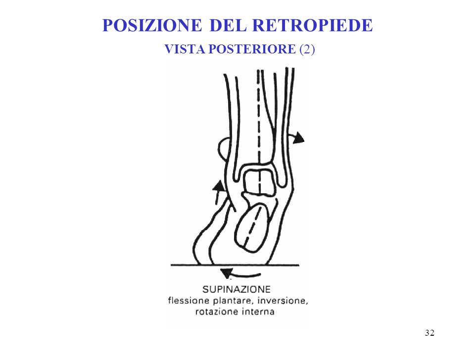 31 POSIZIONE DEL RETROPIEDE VISTA POSTERIORE - NEUTRO (1)