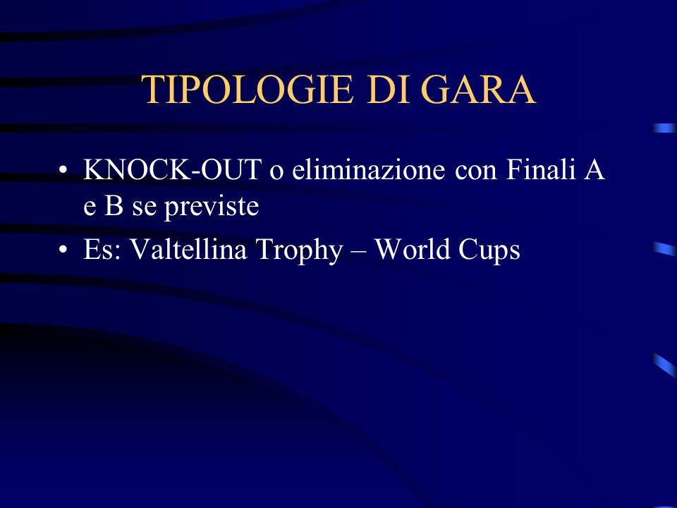 TIPOLOGIE DI GARA KNOCK-OUT o eliminazione con Finali A e B se previste Es: Valtellina Trophy – World Cups