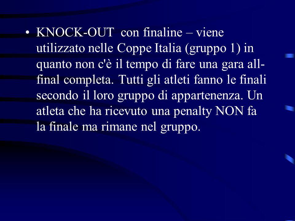 KNOCK-OUT con finaline – viene utilizzato nelle Coppe Italia (gruppo 1) in quanto non c'è il tempo di fare una gara all- final completa. Tutti gli atl