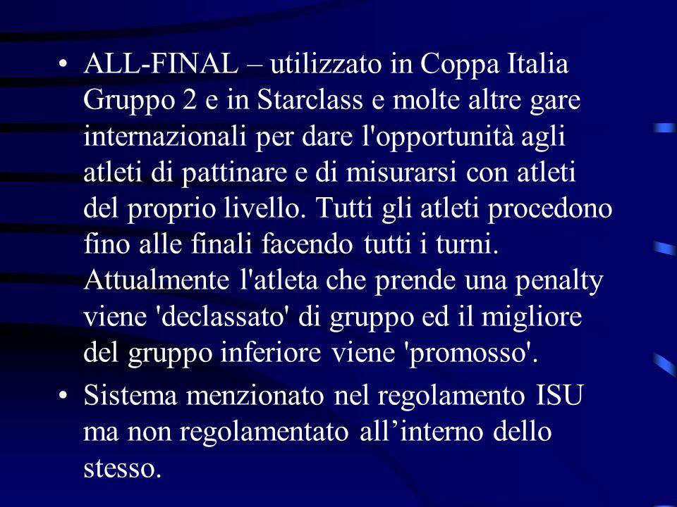ALL-FINAL – utilizzato in Coppa Italia Gruppo 2 e in Starclass e molte altre gare internazionali per dare l'opportunità agli atleti di pattinare e di