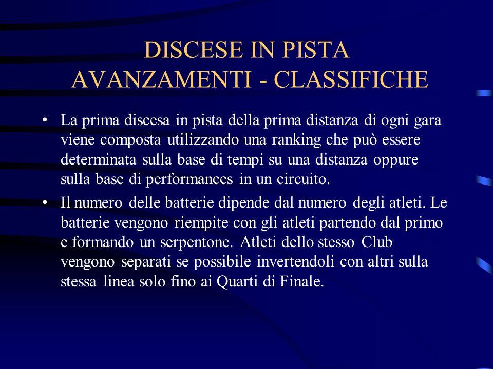 DISCESE IN PISTA AVANZAMENTI - CLASSIFICHE La prima discesa in pista della prima distanza di ogni gara viene composta utilizzando una ranking che può essere determinata sulla base di tempi su una distanza oppure sulla base di performances in un circuito.