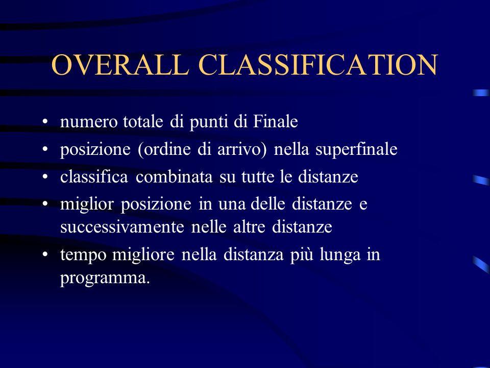 OVERALL CLASSIFICATION numero totale di punti di Finale posizione (ordine di arrivo) nella superfinale classifica combinata su tutte le distanze miglior posizione in una delle distanze e successivamente nelle altre distanze tempo migliore nella distanza più lunga in programma.