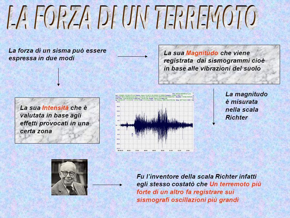 La forza di un sisma può essere espressa in due modi La sua Magnitudo che viene registrata dai sismogrammi cioè in base alle vibrazioni del suolo La s