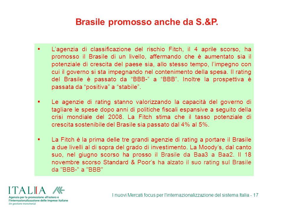 I nuovi Mercati focus per l'internazionalizzazione del sistema Italia - 17 Brasile promosso anche da S.&P. Lagenzia di classificazione del rischio Fit