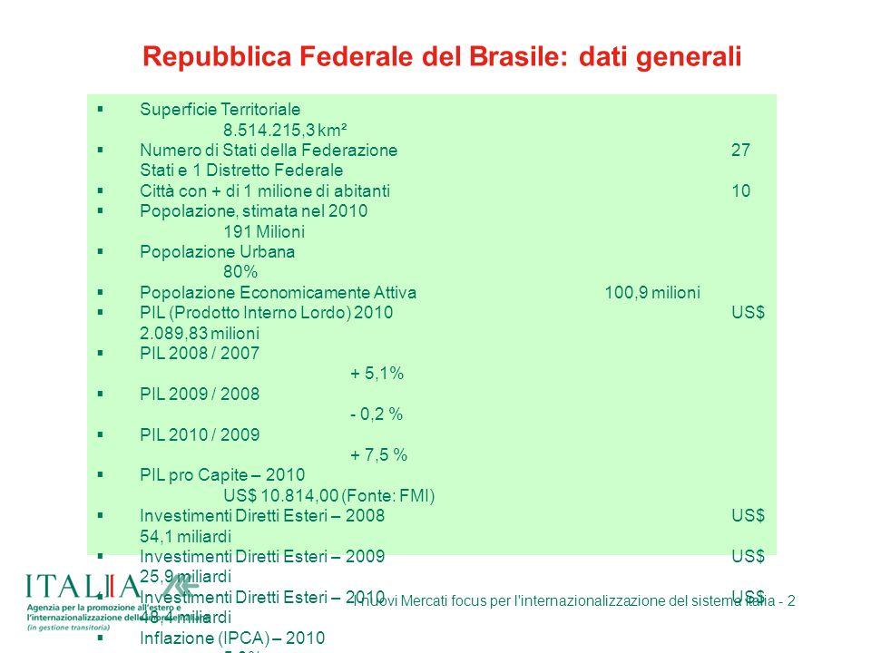 I nuovi Mercati focus per l'internazionalizzazione del sistema Italia - 2 Repubblica Federale del Brasile: dati generali Superficie Territoriale 8.514