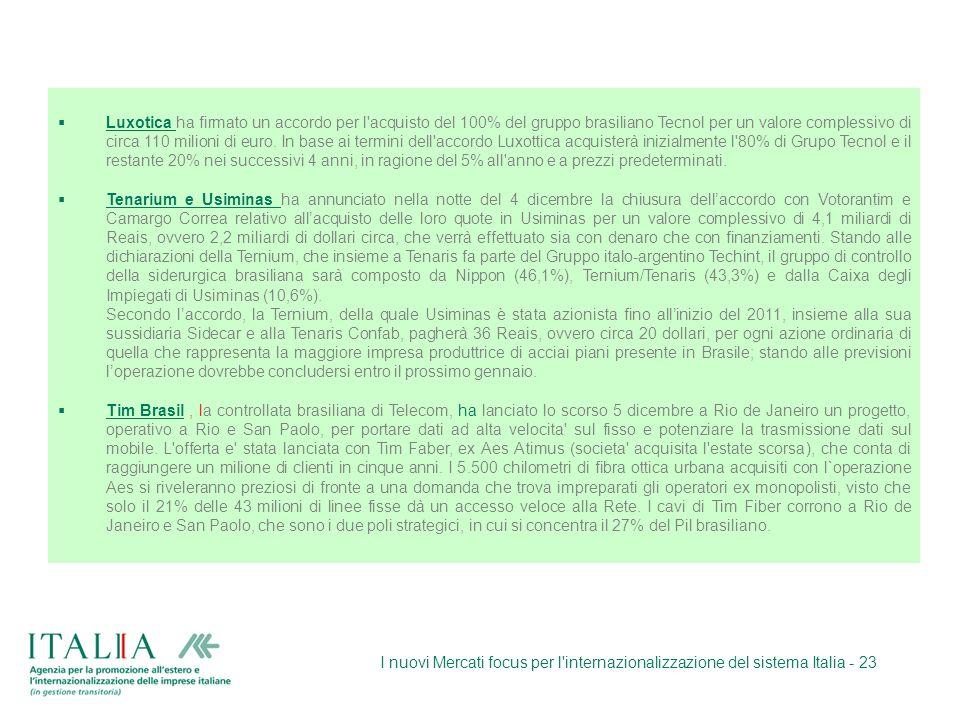 I nuovi Mercati focus per l'internazionalizzazione del sistema Italia - 23 Luxotica ha firmato un accordo per l'acquisto del 100% del gruppo brasilian