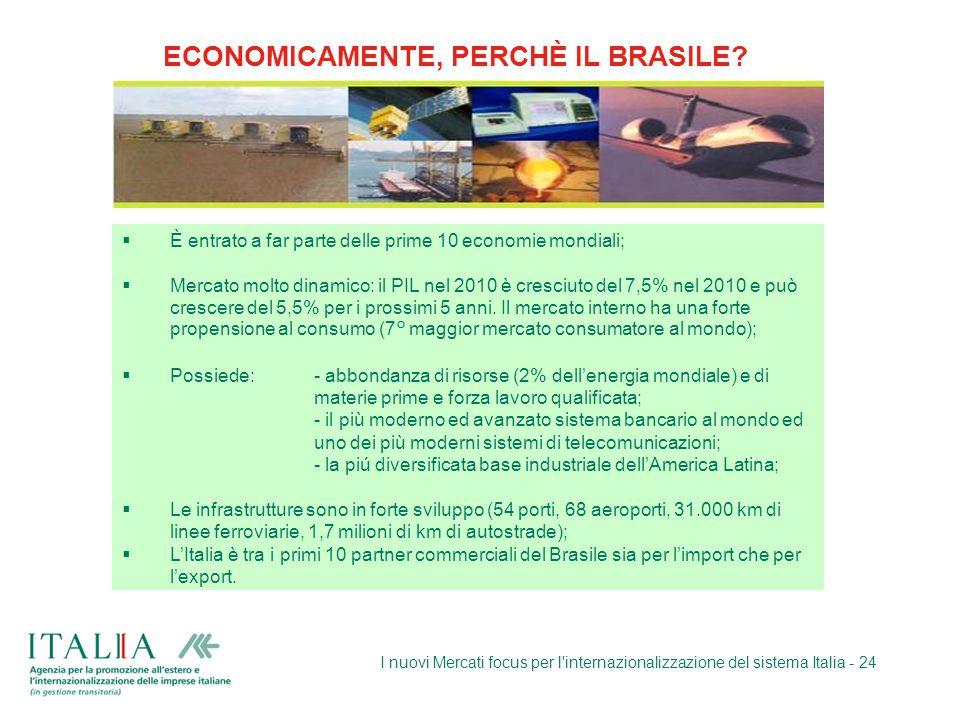 I nuovi Mercati focus per l'internazionalizzazione del sistema Italia - 24 ECONOMICAMENTE, PERCHÈ IL BRASILE? È entrato a far parte delle prime 10 eco
