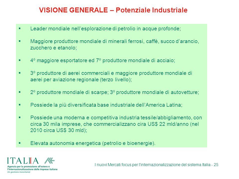 I nuovi Mercati focus per l'internazionalizzazione del sistema Italia - 25 VISIONE GENERALE – Potenziale Industriale Leader mondiale nellesplorazione