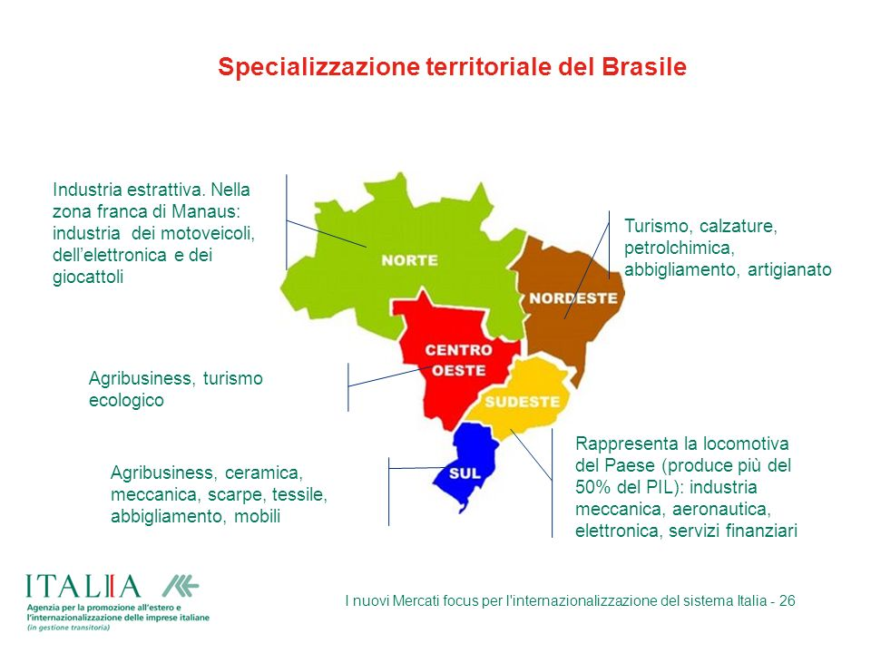 I nuovi Mercati focus per l'internazionalizzazione del sistema Italia - 26 Specializzazione territoriale del Brasile Industria estrattiva. Nella zona