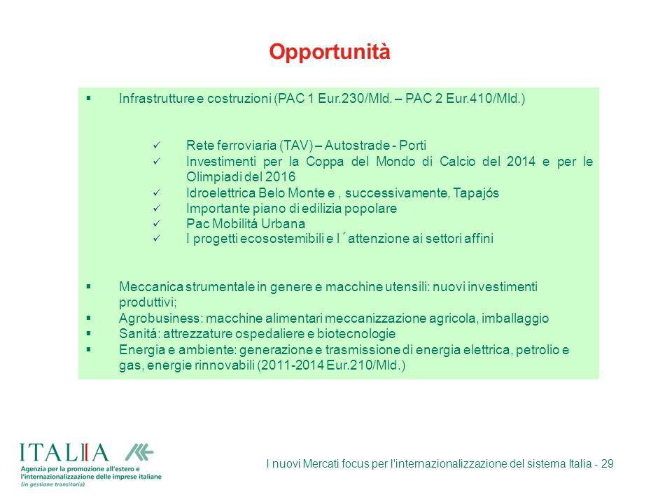 I nuovi Mercati focus per l'internazionalizzazione del sistema Italia - 29 Opportunità Infrastrutture e costruzioni (PAC 1 Eur.230/Mld. – PAC 2 Eur.41