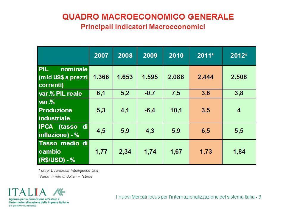 I nuovi Mercati focus per l'internazionalizzazione del sistema Italia - 3 QUADRO MACROECONOMICO GENERALE Principali Indicatori Macroeconomici Fonte: E