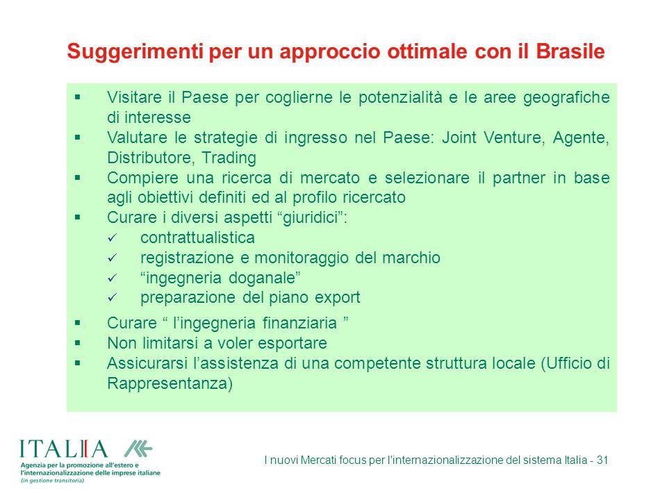 I nuovi Mercati focus per l'internazionalizzazione del sistema Italia - 31 Suggerimenti per un approccio ottimale con il Brasile Visitare il Paese per