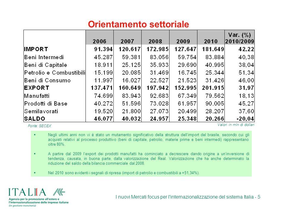 I nuovi Mercati focus per l'internazionalizzazione del sistema Italia - 5 Orientamento settoriale Negli ultimi anni non vi è stato un mutamento signif