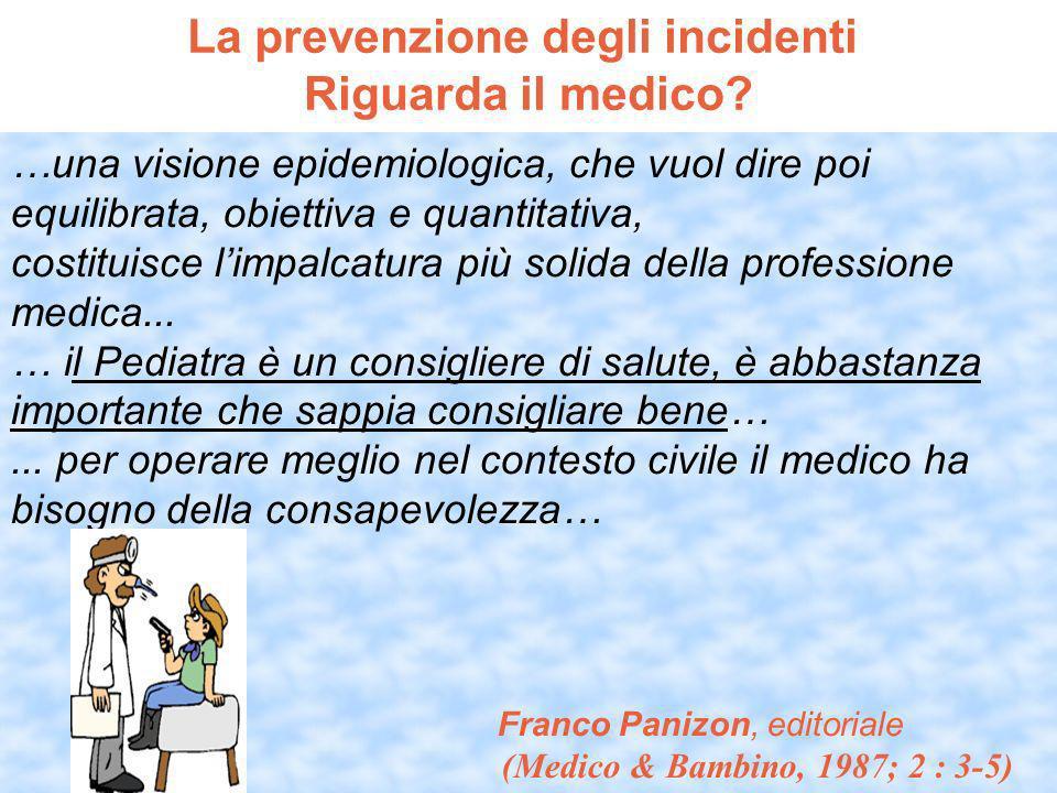 La prevenzione degli incidenti Riguarda il medico.