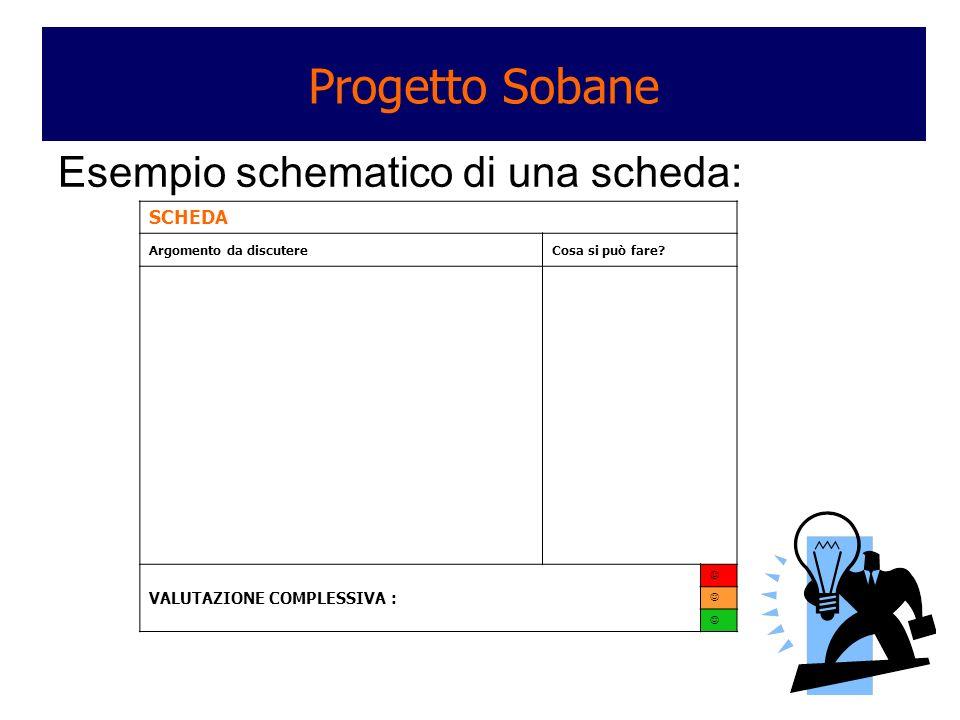 Esempio schematico di una scheda: Progetto Sobane SCHEDA Argomento da discutereCosa si può fare? VALUTAZIONE COMPLESSIVA :