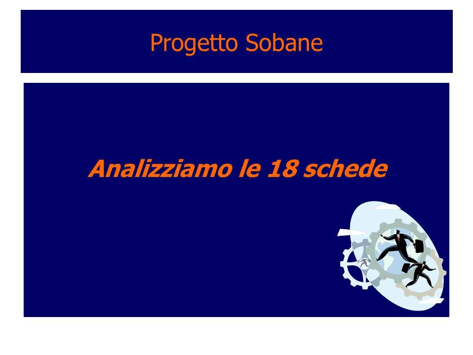 Analizziamo le 18 schede Progetto Sobane