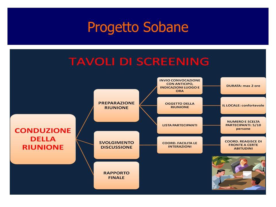 Progetto Sobane N.N.SCREENINGOBSERVATION COSACOMECHIQUANDOINVESTIMENTO n.