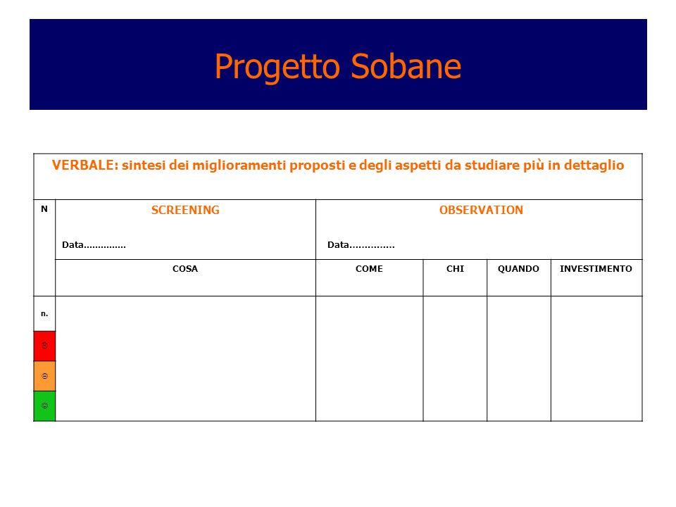 Progetto Sobane VERBALE: sintesi dei miglioramenti proposti e degli aspetti da studiare più in dettaglio N SCREENING Data............... OBSERVATION D