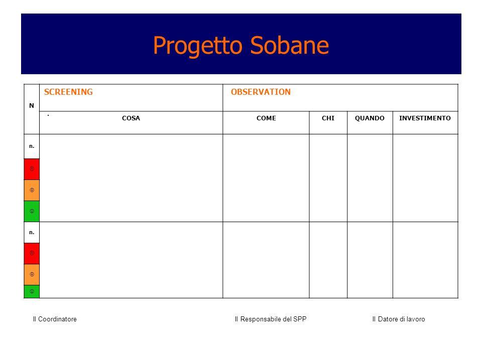 Progetto Sobane N.N. SCREENINGOBSERVATION COSACOMECHIQUANDOINVESTIMENTO n. n. Il Coordinatore Il Responsabile del SPP Il Datore di lavoro