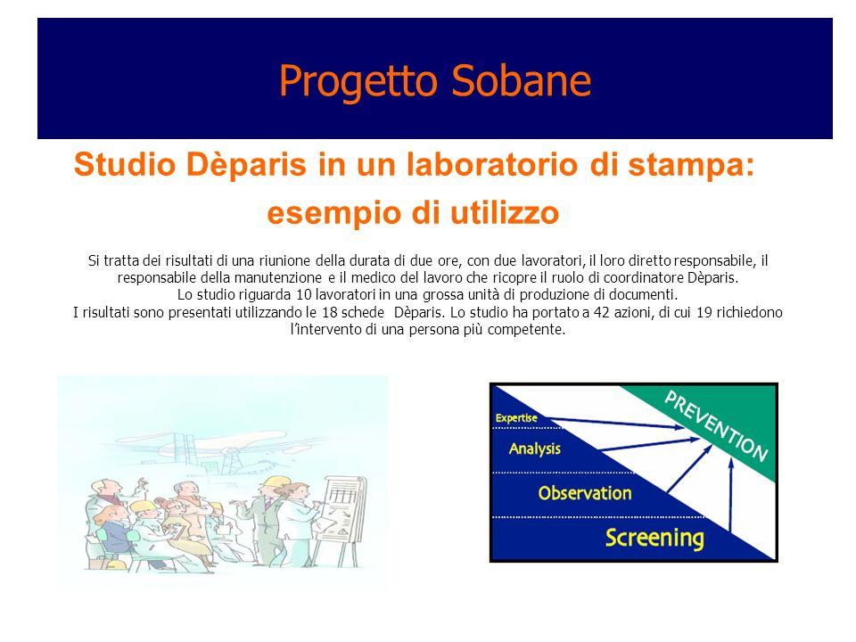 Studio Dèparis in un laboratorio di stampa: esempio di utilizzo Progetto Sobane Si tratta dei risultati di una riunione della durata di due ore, con d