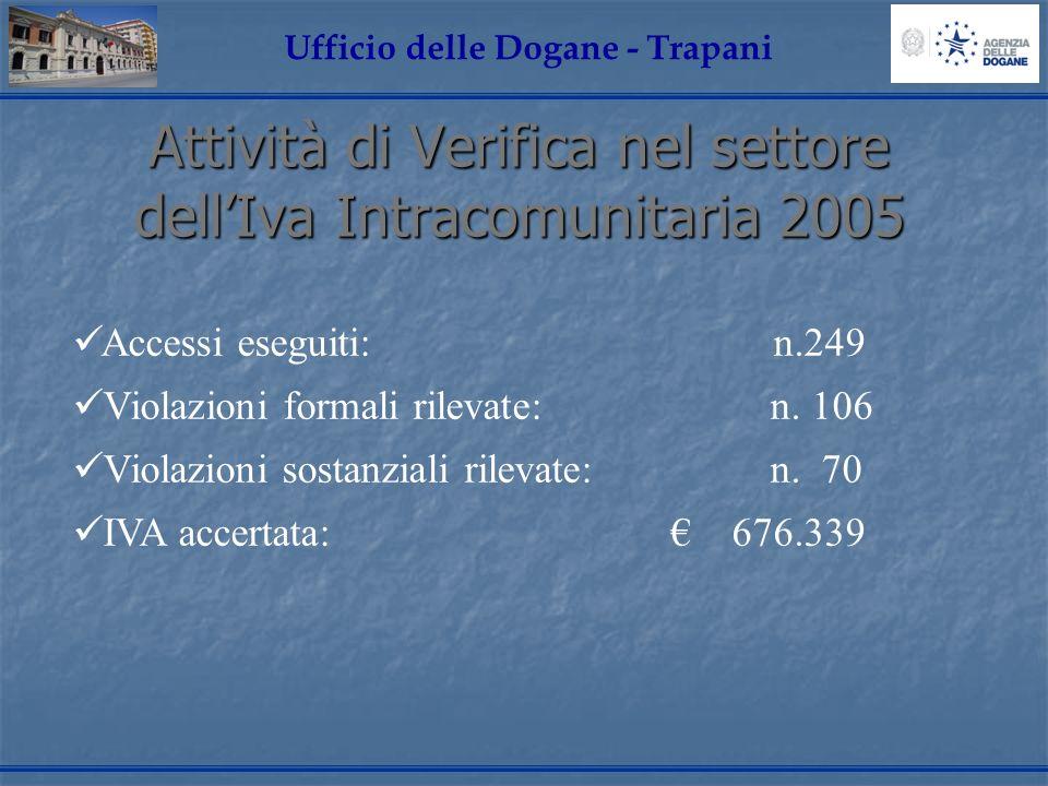 Attività di Verifica nel settore dellIva Intracomunitaria 2005 Ufficio delle Dogane - Trapani Accessi eseguiti: n.249 Violazioni formali rilevate: n.