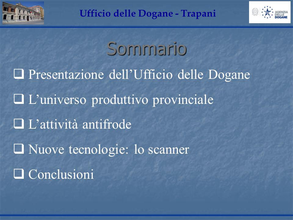 Sommario Presentazione dellUfficio delle Dogane Luniverso produttivo provinciale Lattività antifrode Nuove tecnologie: lo scanner Conclusioni Ufficio delle Dogane - Trapani