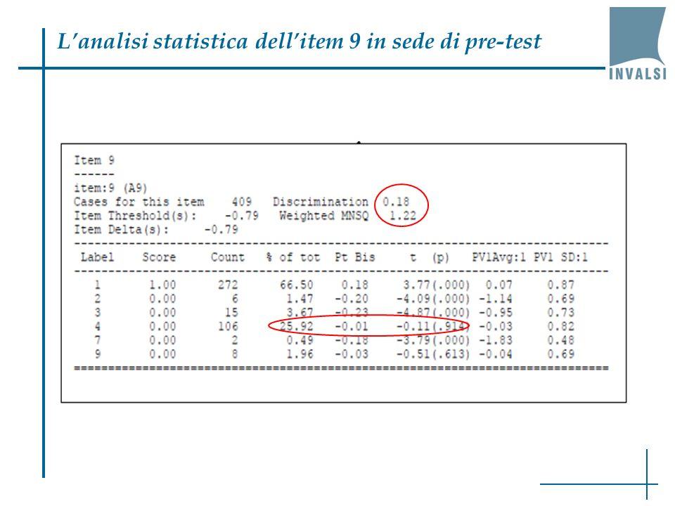 Lanalisi statistica dellitem 9 in sede di pre-test