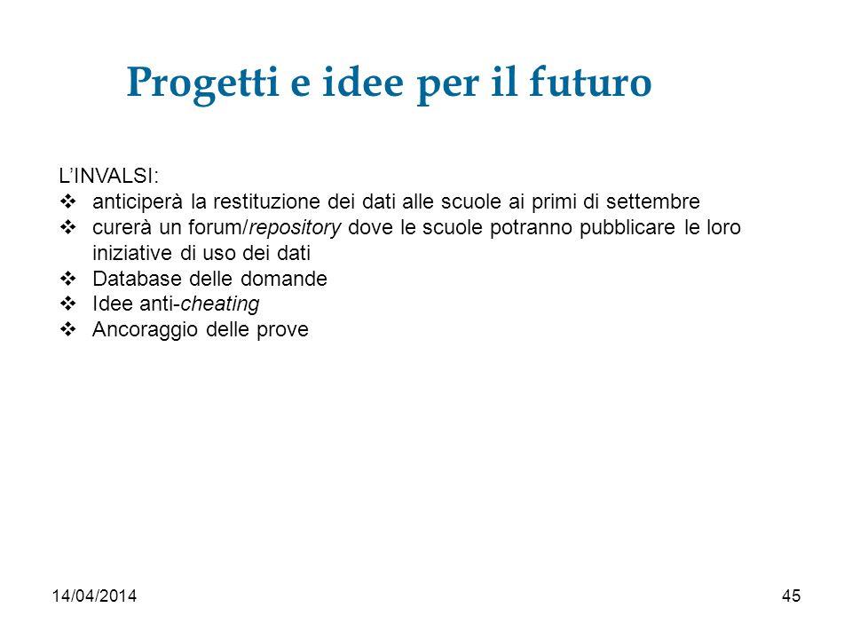 Progetti e idee per il futuro 14/04/201445 LINVALSI: anticiperà la restituzione dei dati alle scuole ai primi di settembre curerà un forum/repository