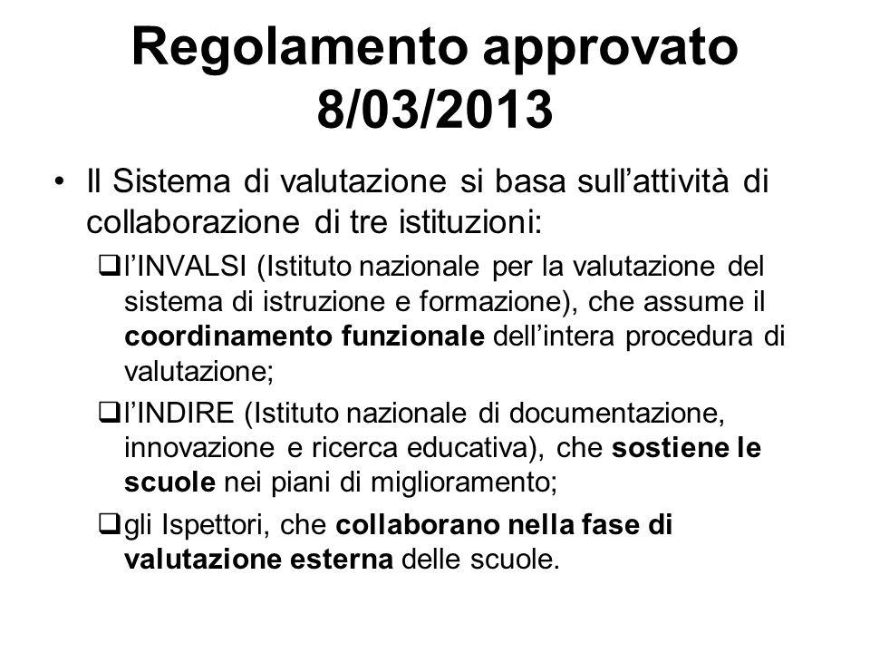 Il Sistema di valutazione si basa sullattività di collaborazione di tre istituzioni: lINVALSI (Istituto nazionale per la valutazione del sistema di is