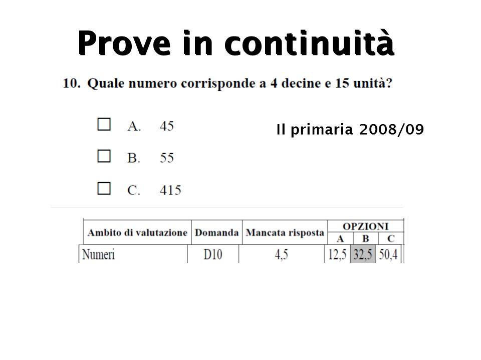 Prove in continuità Il primaria 2008/09