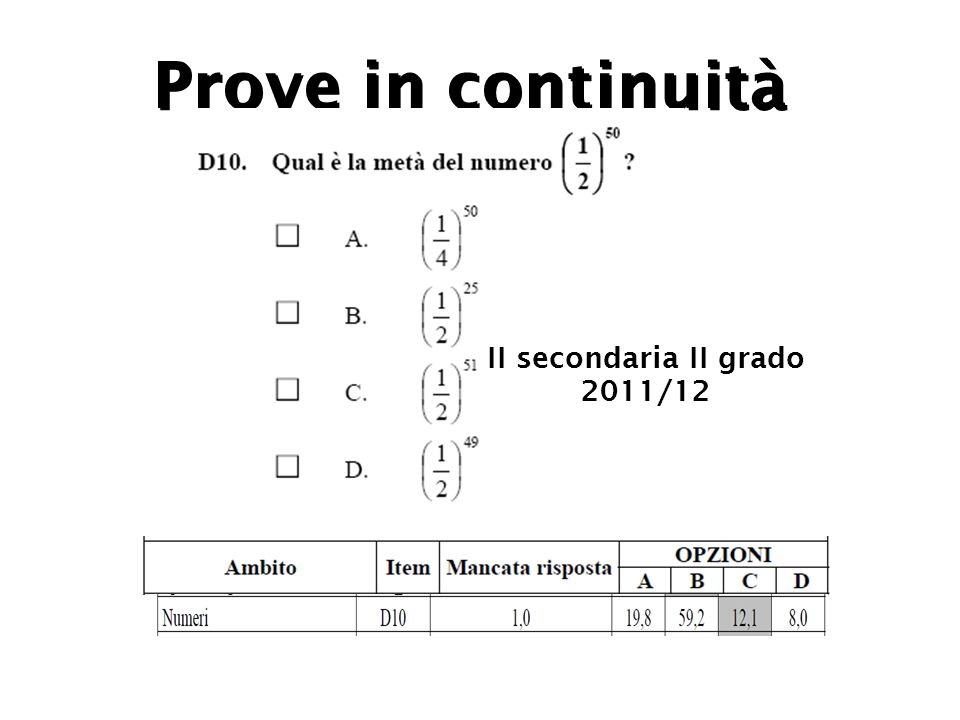 Prove in continuità II secondaria II grado 2011/12