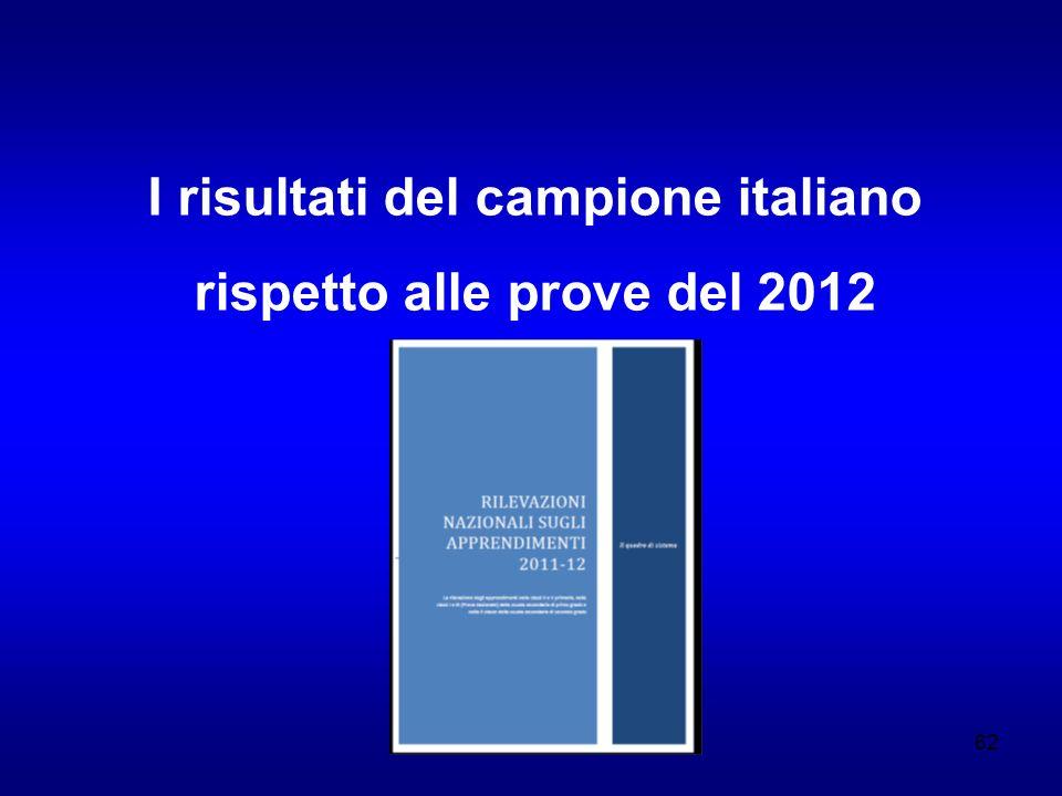 I risultati del campione italiano rispetto alle prove del 2012 62