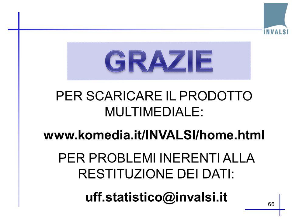 66 PER SCARICARE IL PRODOTTO MULTIMEDIALE: www.komedia.it/INVALSI/home.html PER PROBLEMI INERENTI ALLA RESTITUZIONE DEI DATI: uff.statistico@invalsi.i