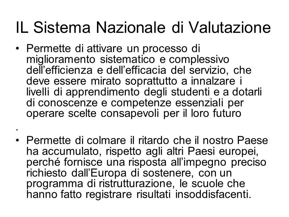 IL Sistema Nazionale di Valutazione Permette di attivare un processo di miglioramento sistematico e complessivo dellefficienza e dellefficacia del ser