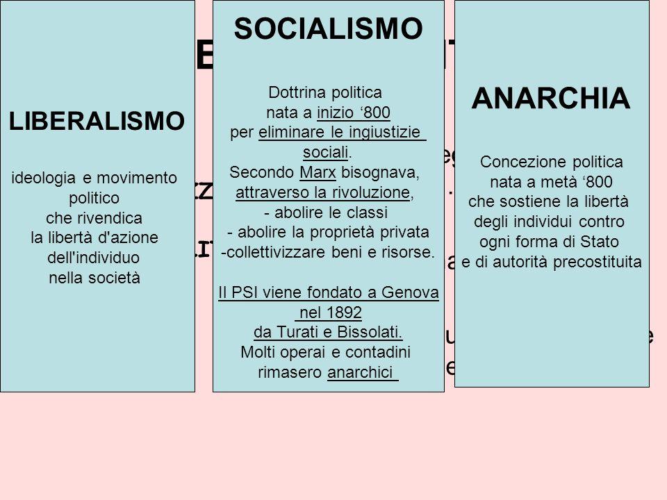 OBIETTIVO POLITICO LA DEMOCRATIZZAZIONE DELLA VITA POLITICA 1904: legislazione sociale……. 1906: nasce la Cgl…….. 1912: suffragio universale maschile S