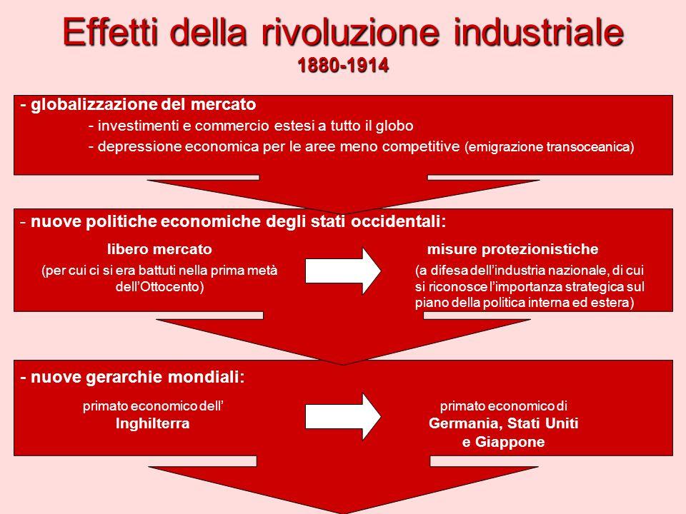 - nuove gerarchie mondiali: Effetti della rivoluzione industriale 1880-1914 - nuove politiche economiche degli stati occidentali: - globalizzazione de