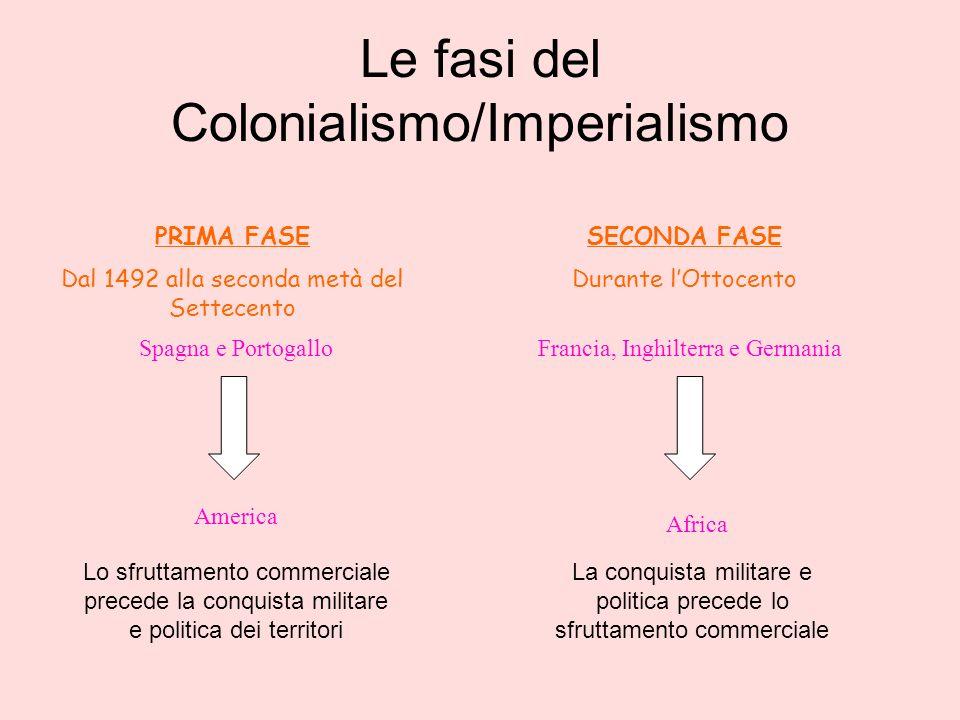 Le fasi del Colonialismo/Imperialismo PRIMA FASE Dal 1492 alla seconda metà del Settecento Spagna e Portogallo America Lo sfruttamento commerciale pre