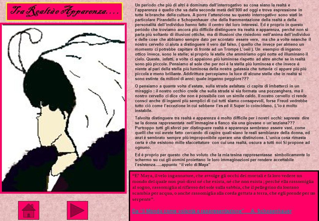 Il velo di Maya …tra realtà e apparenza…. S chopenhauer Cartesio E instein Le illusioni del periodo fascista E scher e Magritte Il teatro greco Le Met