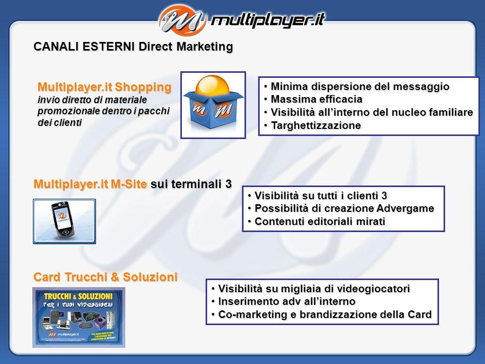 CANALI ESTERNI Direct Marketing Multiplayer.it Shopping invio diretto di materiale promozionale dentro i pacchi dei clienti Multiplayer.it M-Site sui