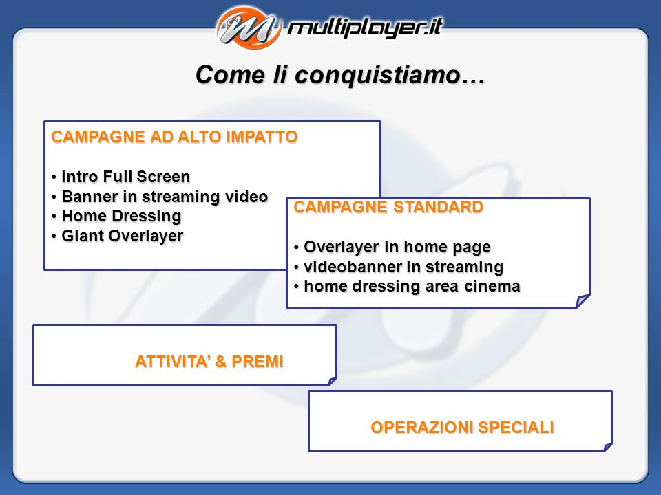 CAMPAGNE AD ALTO IMPATTO Intro Full Screen Intro Full Screen Banner in streaming video Banner in streaming video Home Dressing Home Dressing Giant Overlayer Giant Overlayer CAMPAGNE STANDARD Overlayer in home page Overlayer in home page videobanner in streaming videobanner in streaming home dressing area cinema home dressing area cinema ATTIVITA & PREMI ATTIVITA & PREMI OPERAZIONI SPECIALI OPERAZIONI SPECIALI Come li conquistiamo…