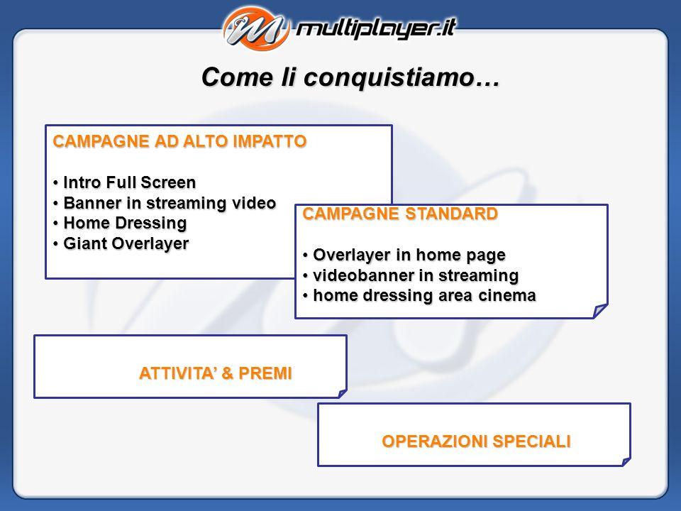CAMPAGNE AD ALTO IMPATTO Intro Full Screen Intro Full Screen Banner in streaming video Banner in streaming video Home Dressing Home Dressing Giant Ove