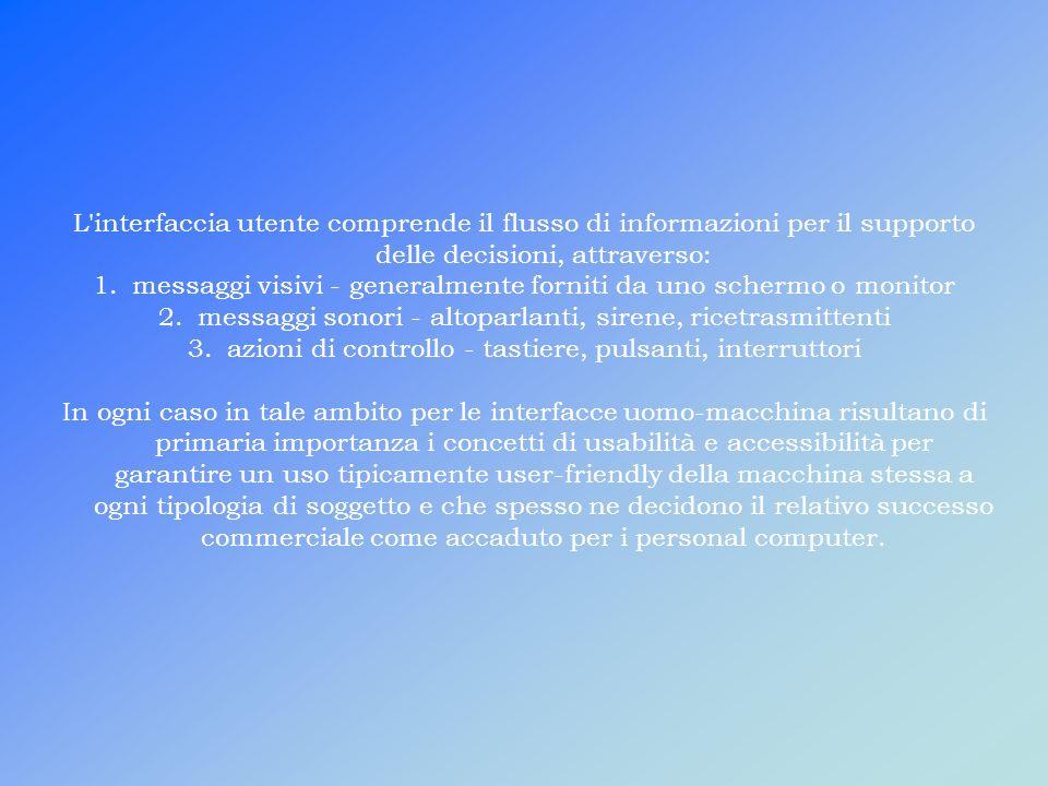 L interfaccia utente comprende il flusso di informazioni per il supporto delle decisioni, attraverso: 1.messaggi visivi - generalmente forniti da uno schermo o monitor 2.messaggi sonori - altoparlanti, sirene, ricetrasmittenti 3.azioni di controllo - tastiere, pulsanti, interruttori In ogni caso in tale ambito per le interfacce uomo-macchina risultano di primaria importanza i concetti di usabilità e accessibilità per garantire un uso tipicamente user-friendly della macchina stessa a ogni tipologia di soggetto e che spesso ne decidono il relativo successo commerciale come accaduto per i personal computer.